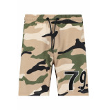 coolcat sweatshort nigel cb
