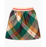 Oilily Skidam rok check- turquoise